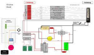 Elektronik Konzept